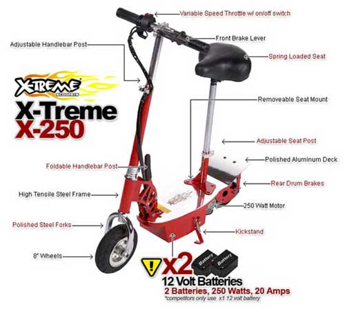 X-Treme X-250 Electric Scooter